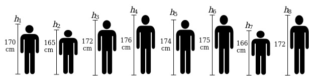 calculating mean height on a sample taken from population