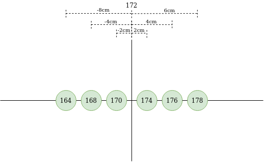 example of variance calculation